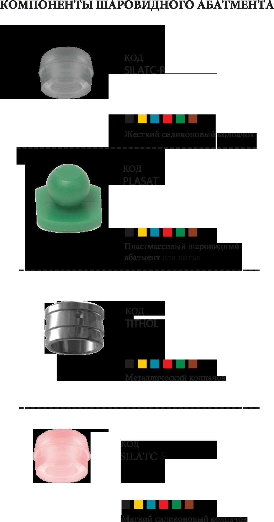 протезные-компоненты-каталог-2 копдия