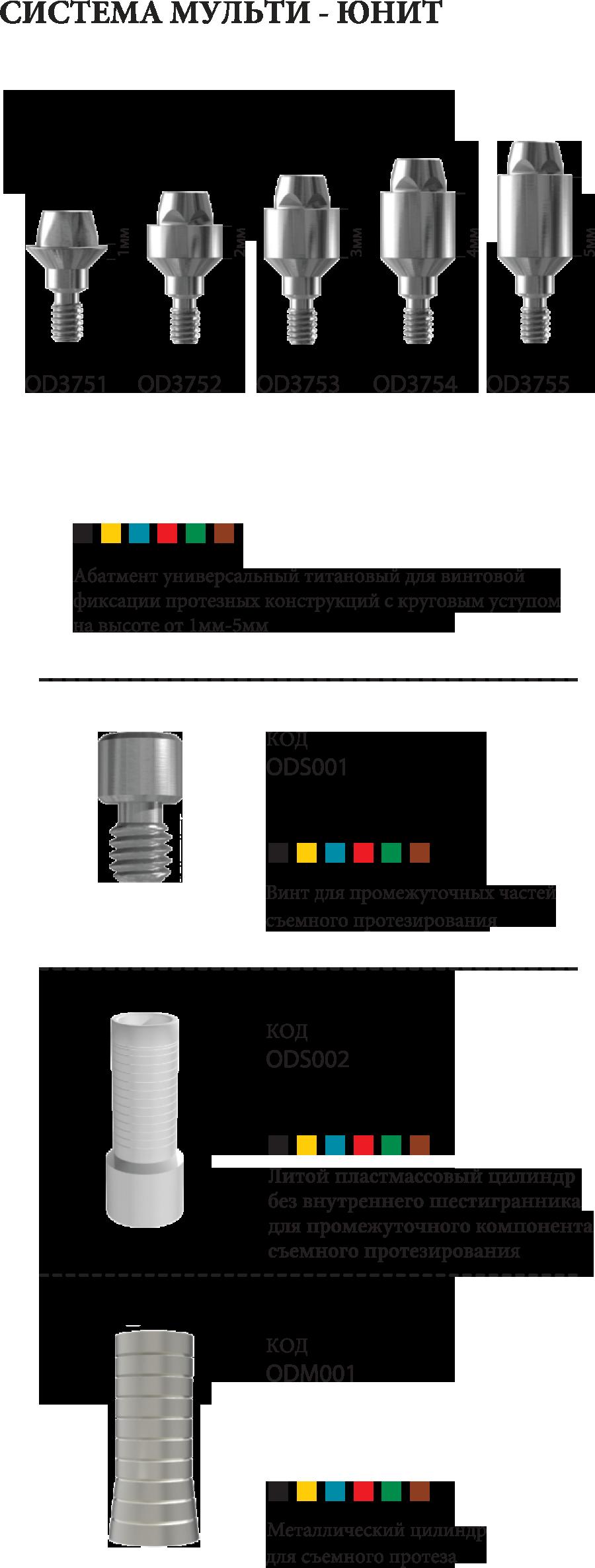 протезные-компоненты-каталодг копия